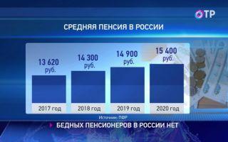 Базовая (фиксированная) пенсия — сколько составляет в 2019 году в россии, размер в 2019 году, что это такое