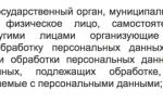 Реестр операторов персональных данных роскомнадзора 2020