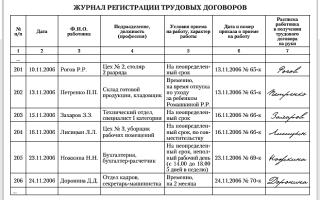 Нумерация трудовых договоров в организации