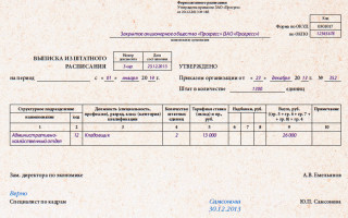 Выписка из штатного расписания — образец заполнения, скачать, как сделать