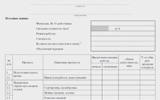 Фотография рабочего времени — пример, карта, образец заполнения, бланк