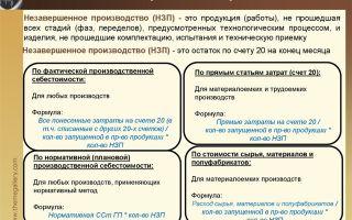 Учет и оценка незавершенного производства: проводки 2020