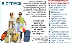 Отпуск для родителей, имеющих несовершеннолетних детей