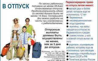 Отпуск по уходу за ребенком — образец заявления, бабушке, отцу, как рассчитать