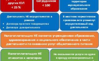 Енвд для ип 2020: виды деятельности, квитанция, размер оплаты