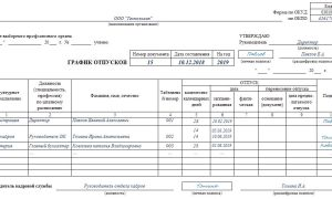 График отпусков 2019 (образец заполнения) — форма т7, бланк, приказ об утверждении, составление