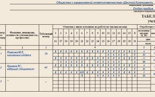 Командировка в табеле учета рабочего времени — образец, обозначение, как закрывать