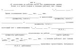 Больничный лист задним числом (листок временной нетрудоспособности) — отзывы, можно ли купить, сделать официально