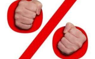 Страховые взносы на травматизм и от несчастных случаев 2020