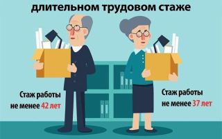 Организация налогового учета на предприятии