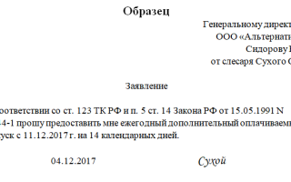 Чернобыльский отпуск — кому положен, образец заявления в 2019 году, порядок расчета