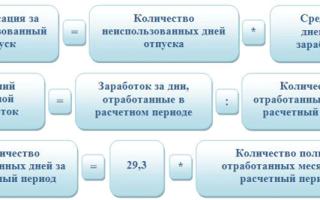 Расчет при увольнении по собственному желанию — выплаты, расчетные 2019-2016