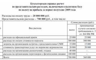 Нормируемые расходы в налоговом учете