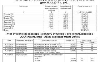Расчет отпуска в 2019 году (пример) — как оплачивается, резерв, как начисляется