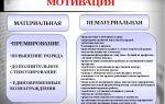 Материальная мотивация персонала — примеры, виды, способы
