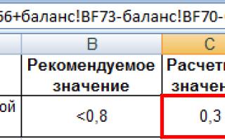 Индекс постоянного актива: формула по балансу 2020