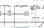 Расчет при увольнении — выплаты, записка-расчет, как рассчитать