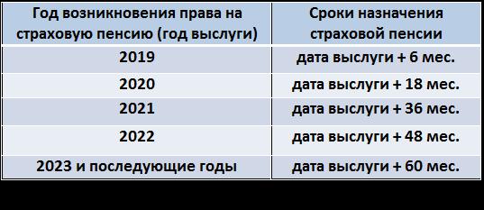 Педагогическая пенсия воспитателям детских садов: как повысят пенсионный возраст — investim.info