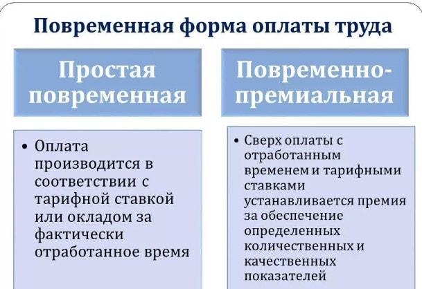 Профессии для девушек владивосток с зарплатой
