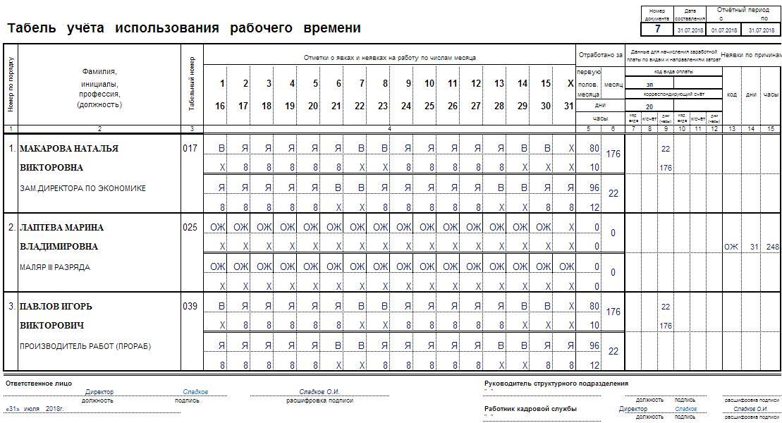 А семям инвалидов чернобыльцев полагается 50 коммунальных услуг и платежей по закону который прийнят