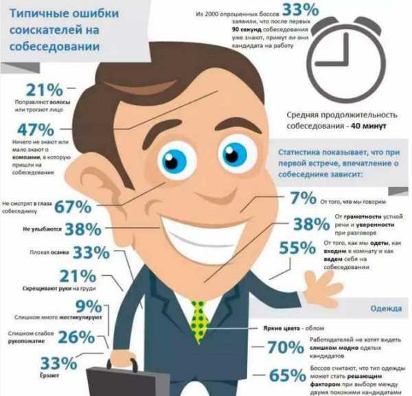 Аналитический тест при приеме на работу пройти онлайн новый заработок в интернете биткоин