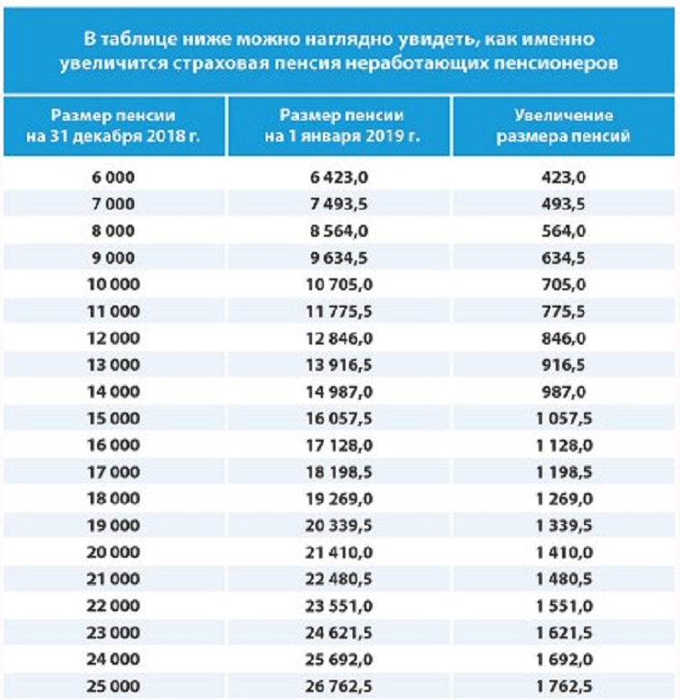 Субсидия на квартплату кому положена 2019 екатеринбург