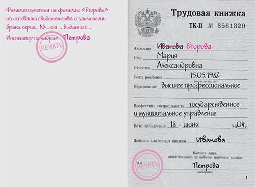 Запись В Трудовой Книжке При Смене Фамилии Образец 2019