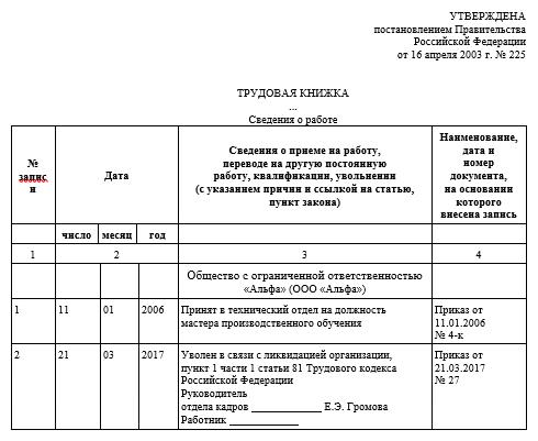 Сроки проведения инвентаризации перед составлением годовой отчетности в 2020 году