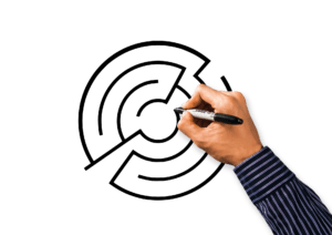 Цель командировки и примеры в 2020 году