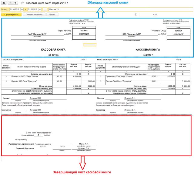 Журнал регистрации приходных и расходных кассовых документов 2020