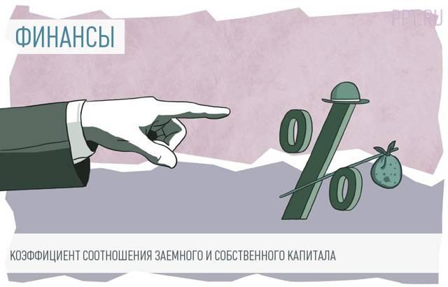 Коэффициент соотношения заемных и собственных средств 2020
