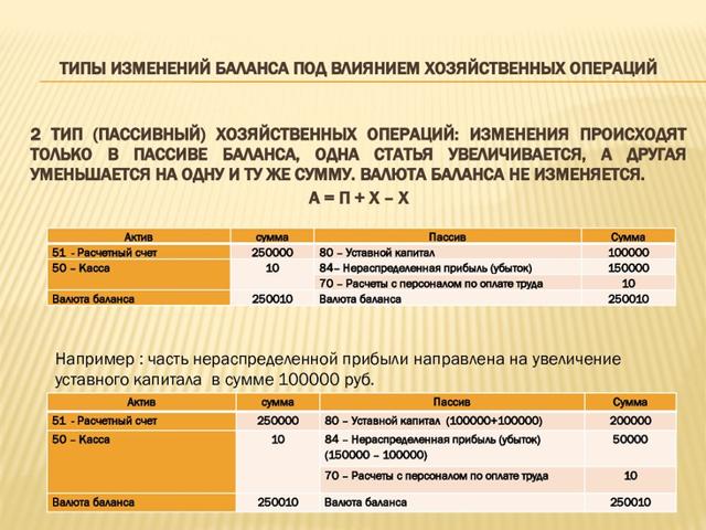 Типы хозяйственных операций в бухгалтерском учете в 2020 году