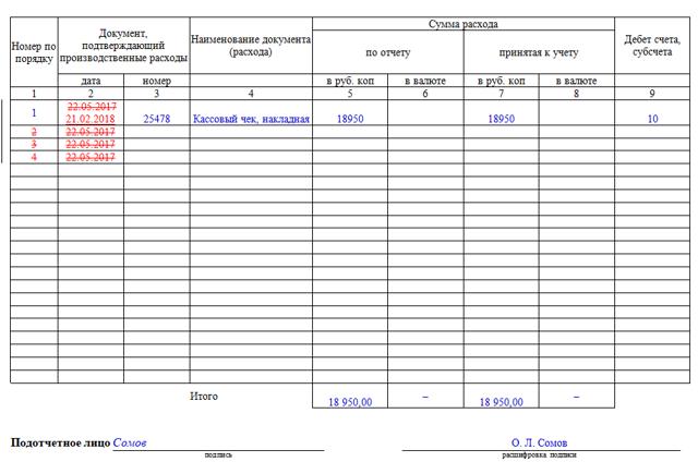 Образец заполнения авансового отчета в 2020 году подотчетным лицом