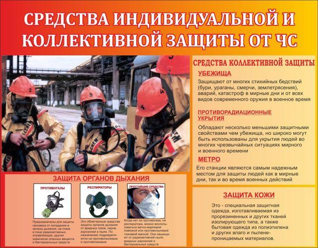 Средства индивидуальной и коллективной защиты для работников в 2020 году