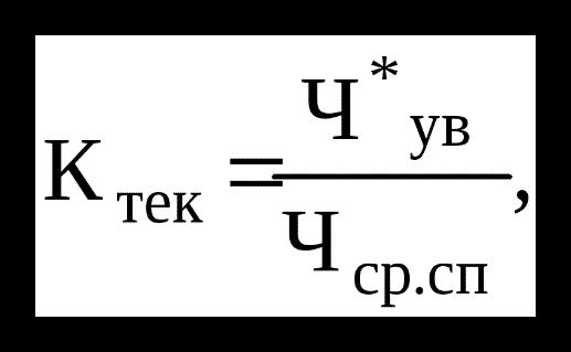 Коэффициент текучести кадров —формула в 2020 году