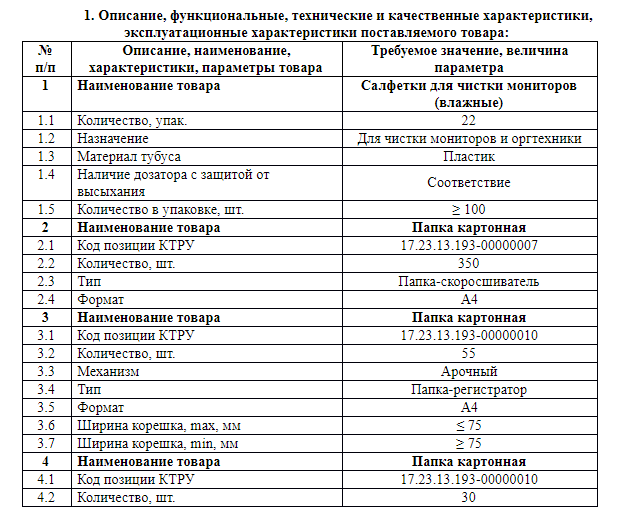 Пример описания объекта закупки по 44 ФЗ 2020