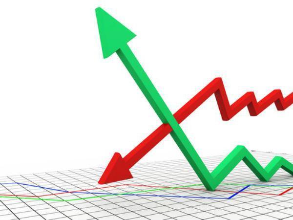 Коэффициент обеспеченности запасов собственными средствами 2020