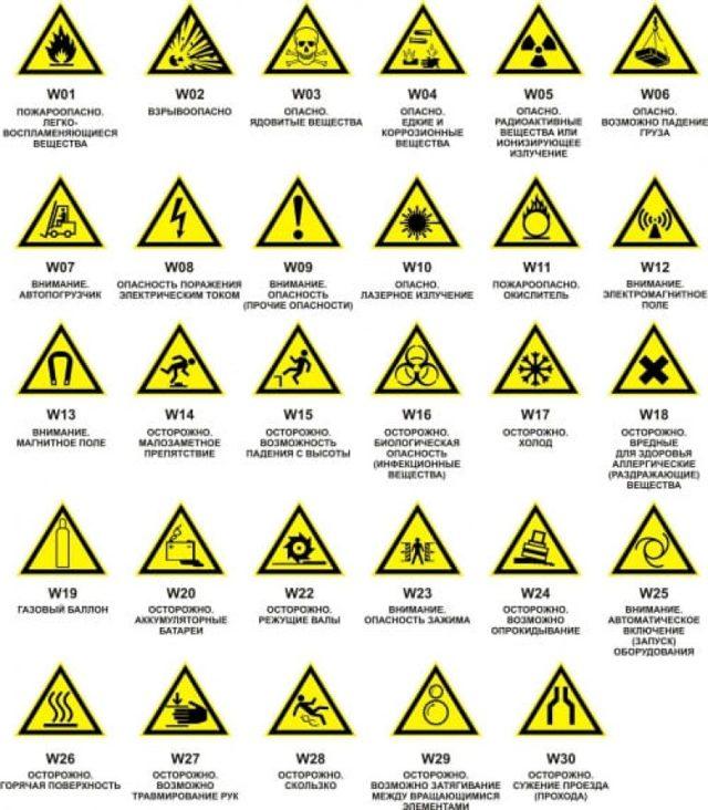 Знаки безопасности по охране труда 2020