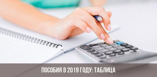 Производственная травма выплаты и компенсации 2020