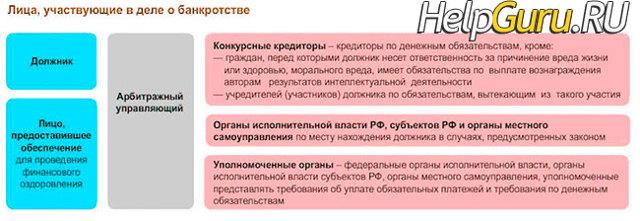 Собрание кредиторов при банкротстве юридического лица в 2020 году