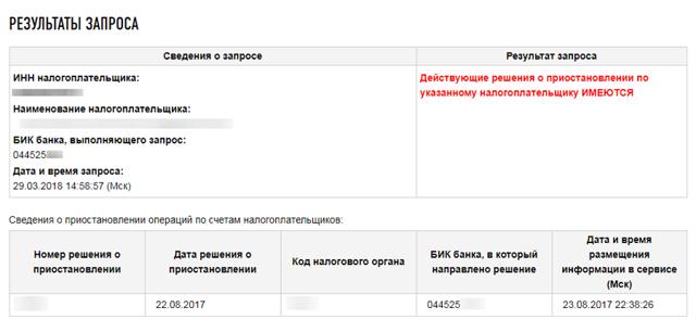 Как проверить блокировку счета на сайте налоговой в 2020 году