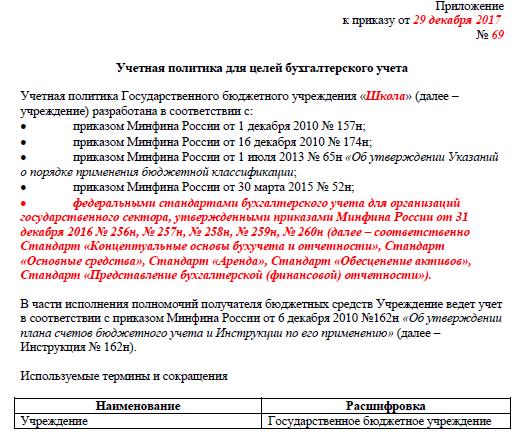План счетов бухгалтерского учета 2020: таблица с расшифровкой