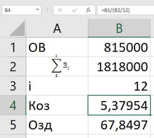 Оборачиваемость запасов: коэффициент, расчет, формула
