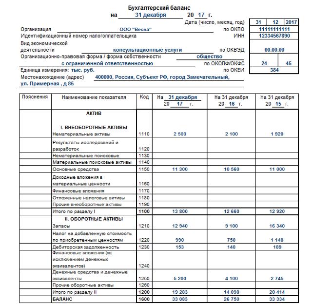 Как узнать задолженность по налогам по ИНН в 2020 году
