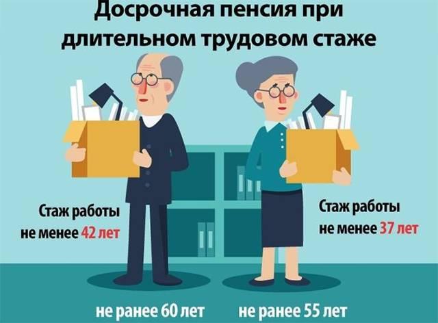 Как оформить досрочную пенсию в 2020 году
