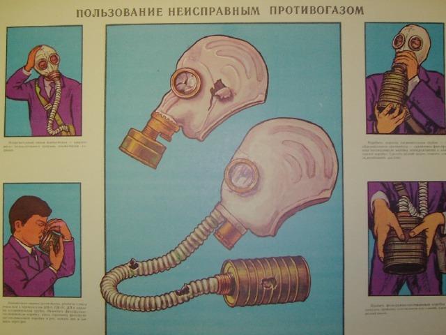 Средства индивидуальной защиты органов дыхания и кожи в 2020 году