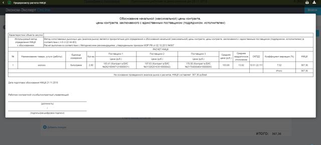 Обоснование начальной максимальной цены контракта по 44-ФЗ: примеры 2020