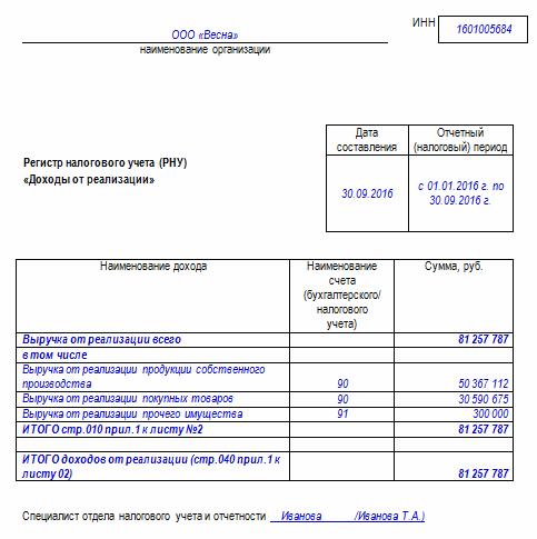 Формы регистров налогового учета