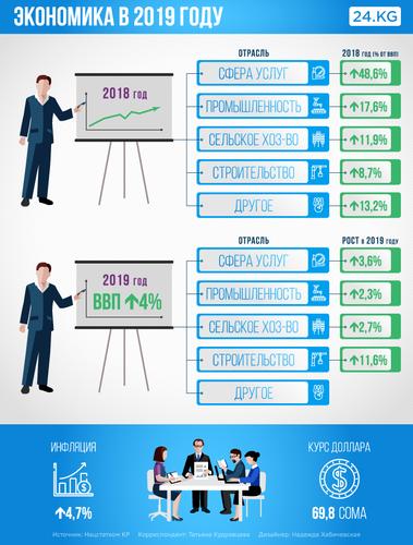 Зарплатные налоги в 2020 году: ставки (таблица)