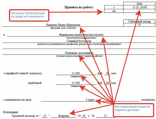 Заполненный образец приказа о приеме на работу 2020   форма, бланк